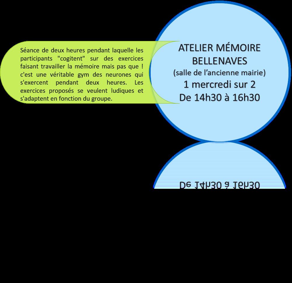 ATELIER MEMOIRE